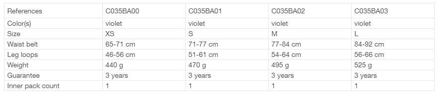 Tabela velikosti pasov Petzl Luna